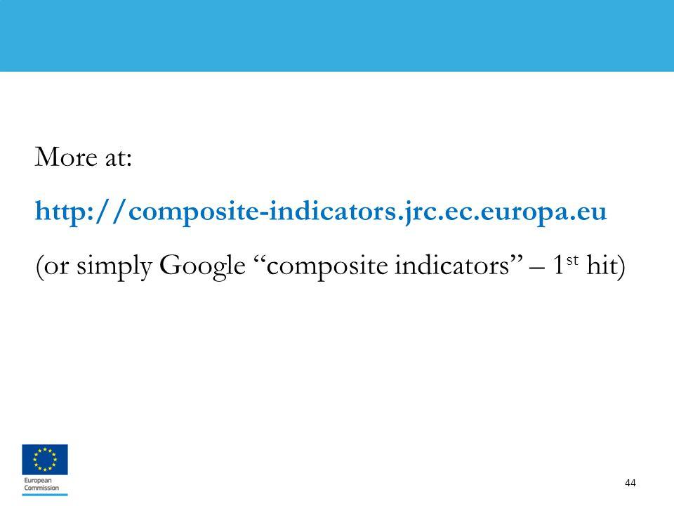 """44 More at: http://composite-indicators.jrc.ec.europa.eu (or simply Google """"composite indicators"""" – 1 st hit)"""