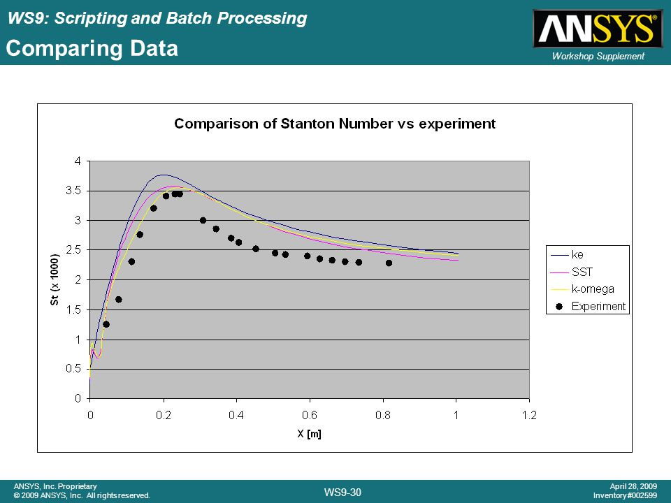 WS9: Scripting and Batch Processing WS9-30 ANSYS, Inc.