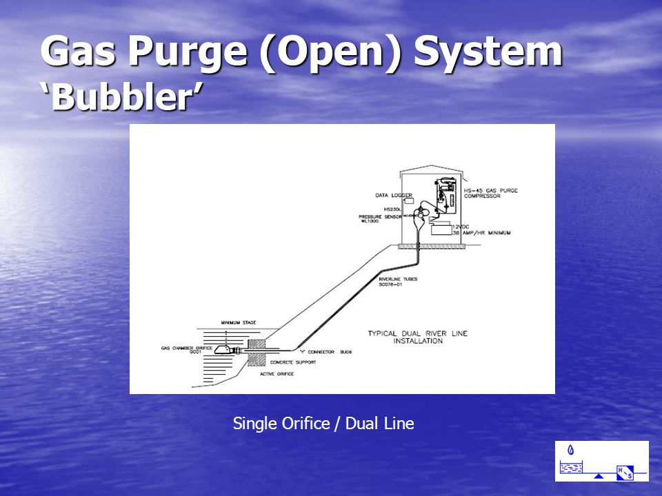 Gas Purge (Open) System 'Bubbler' Single Orifice / Dual Line