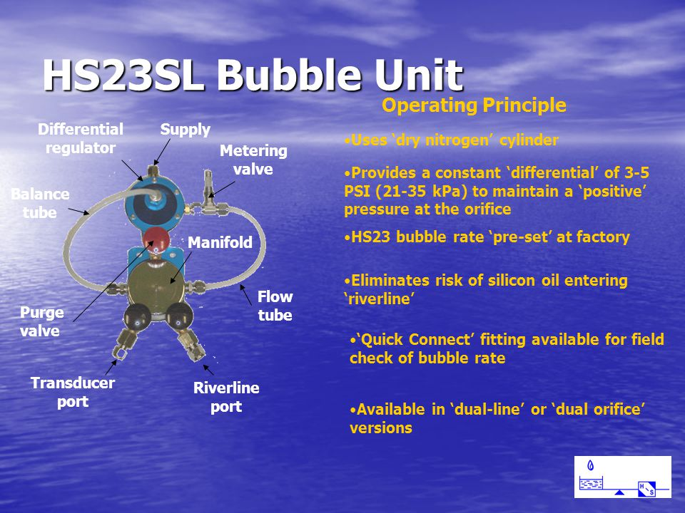 HS23SL Bubble Unit Operating Principle Uses 'dry nitrogen' cylinder Transducer port Riverline port Purge valve Supply Metering valve Balance tube Flow tube Manifold Differential regulator Provides a constant 'differential' of 3-5 PSI (21-35 kPa) to maintain a 'positive' pressure at the orifice HS23 bubble rate 'pre-set' at factory Eliminates risk of silicon oil entering 'riverline' 'Quick Connect' fitting available for field check of bubble rate Available in 'dual-line' or 'dual orifice' versions
