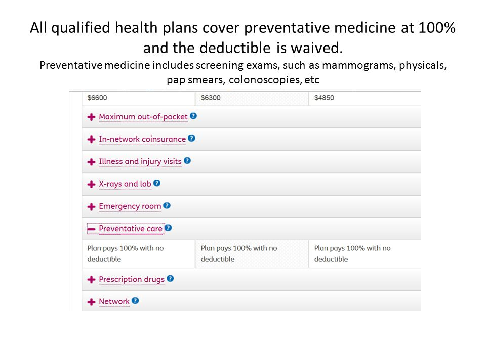 All qualified health plans cover preventative medicine at 100% and the deductible is waived.