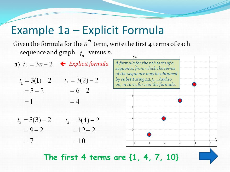 Example 1a – Explicit Formula Given the formula for the term, write the first 4 terms of each sequence and graph versus n. The first 4 terms are {1, 4