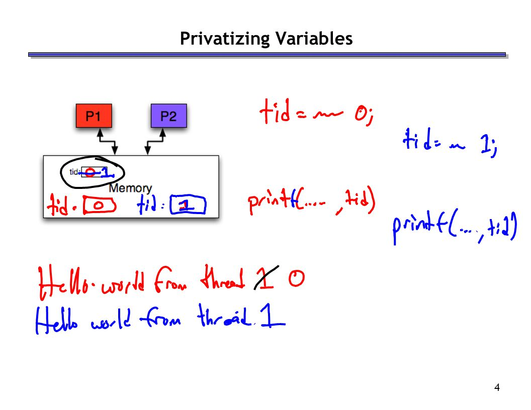 4 Privatizing Variables