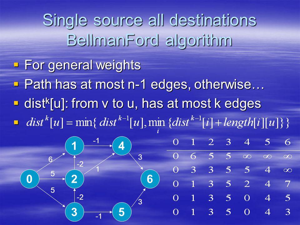 BellmanFord() Void BellmanFord(int n, int v) { int i,k; for (i =0;i<n;i++) dist[i] = length[v][i]; for(k=2;k<=n-1;k++) for(each u s.t.
