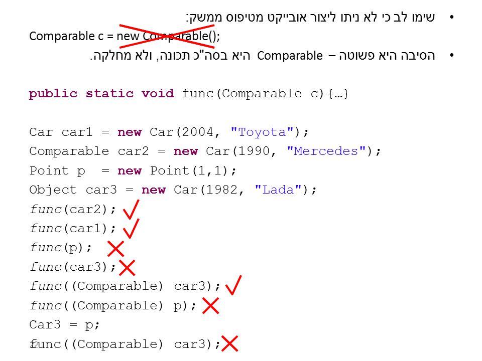 שימו לב כי לא ניתו ליצור אובייקט מטיפוס ממשק : Comparable c = new Comparable(); הסיבה היא פשוטה – Comparable היא בסה כ תכונה, ולא מחלקה.