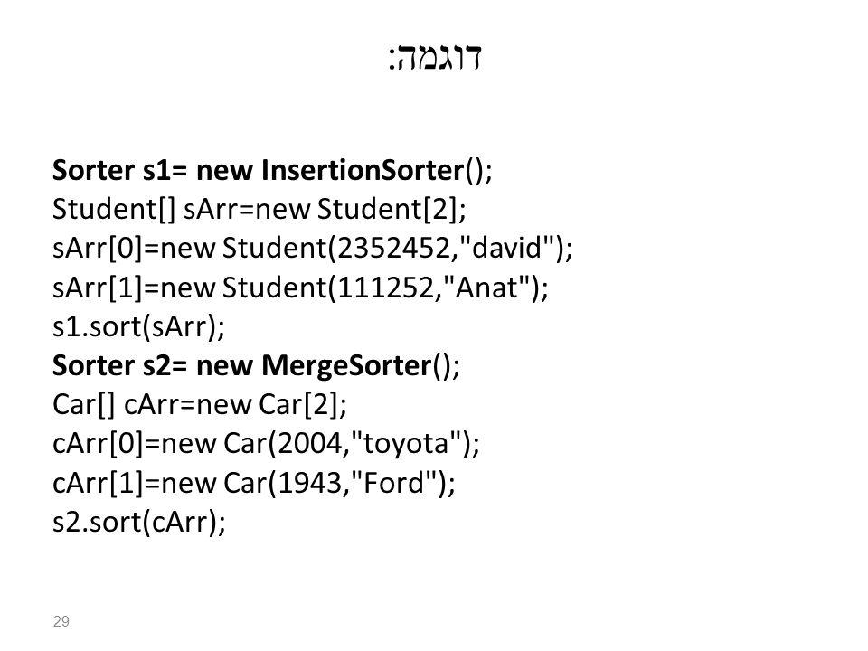 דוגמה : Sorter s1= new InsertionSorter(); Student[] sArr=new Student[2]; sArr[0]=new Student(2352452, david ); sArr[1]=new Student(111252, Anat ); s1.sort(sArr); Sorter s2= new MergeSorter(); Car[] cArr=new Car[2]; cArr[0]=new Car(2004, toyota ); cArr[1]=new Car(1943, Ford ); s2.sort(cArr); 29