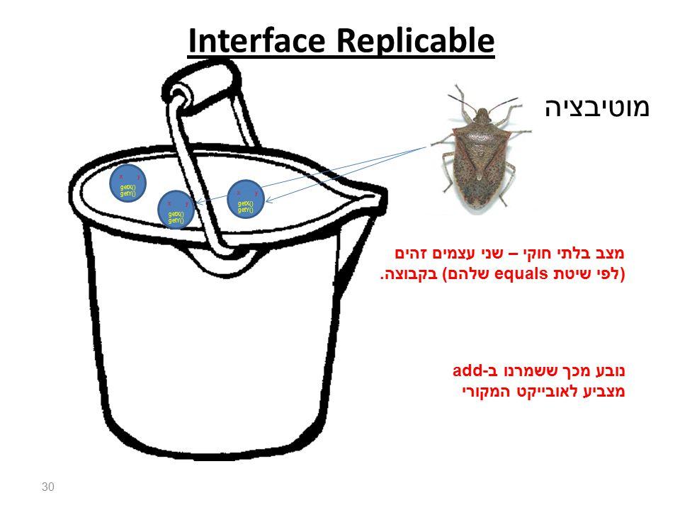 Interface Replicable מוטיבציה xy getX() getY() xy getX() getY() xy getX() getY() מצב בלתי חוקי – שני עצמים זהים )לפי שיטת equals שלהם) בקבוצה.