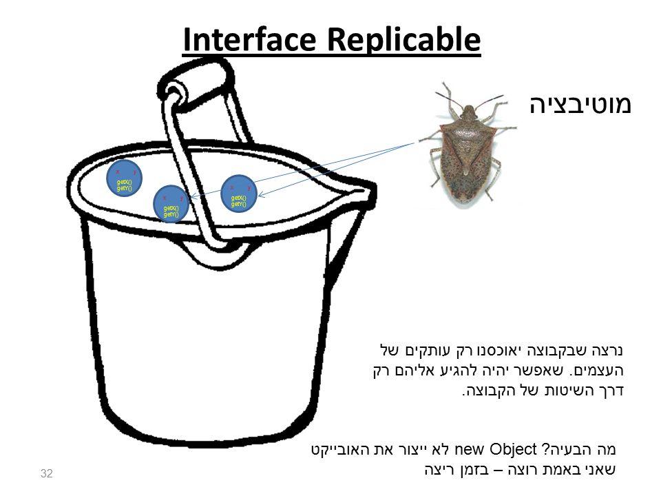 Interface Replicable מוטיבציה xy getX() getY() xy getX() getY() xy getX() getY() נרצה שבקבוצה יאוכסנו רק עותקים של העצמים.