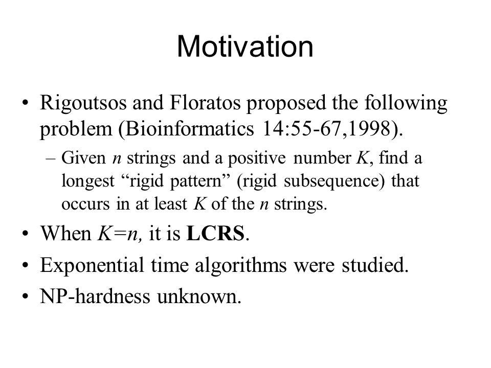 Motivation Rigoutsos and Floratos proposed the following problem (Bioinformatics 14:55-67,1998).