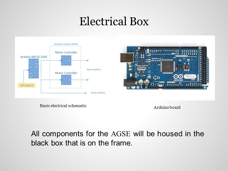 Electrical Box Basic electrical schematic Arduino board All components for the AGSE will be housed in the black box that is on the frame.