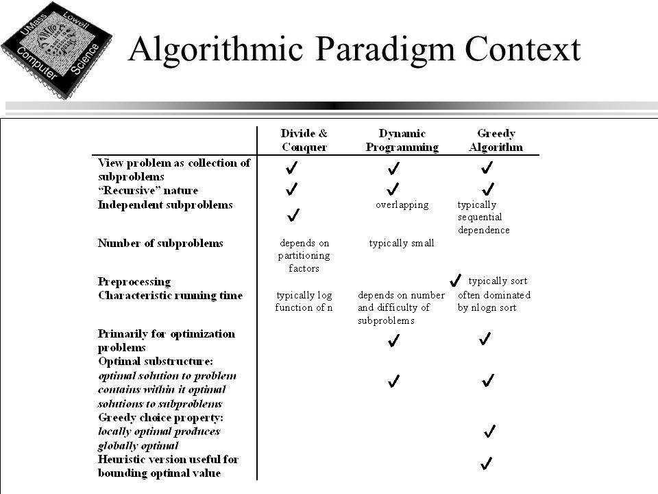 Algorithmic Paradigm Context