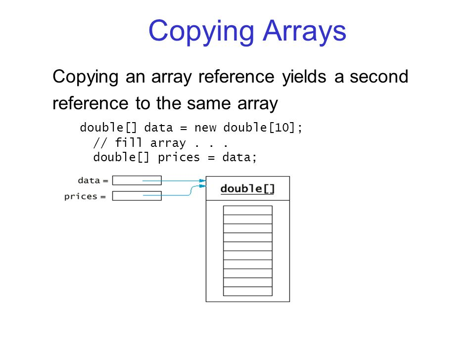 Copying Arrays Copying an array reference yields a second reference to the same array double[] data = new double[10]; // fill array... double[] prices