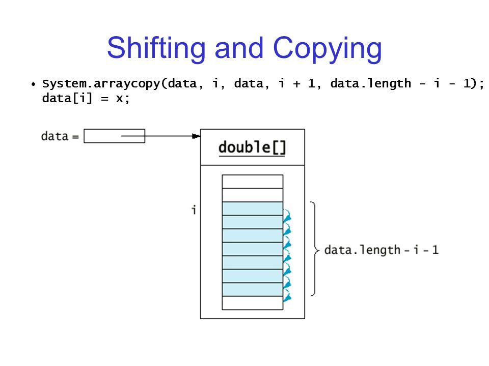Shifting and Copying System.arraycopy(data, i, data, i + 1, data.length - i - 1); data[i] = x;