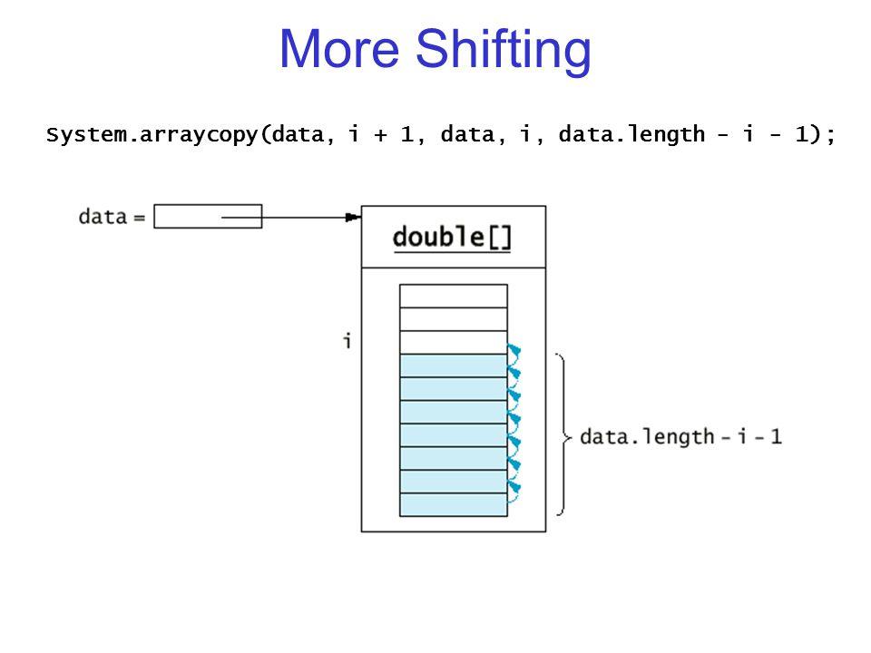 System.arraycopy(data, i + 1, data, i, data.length - i - 1); More Shifting
