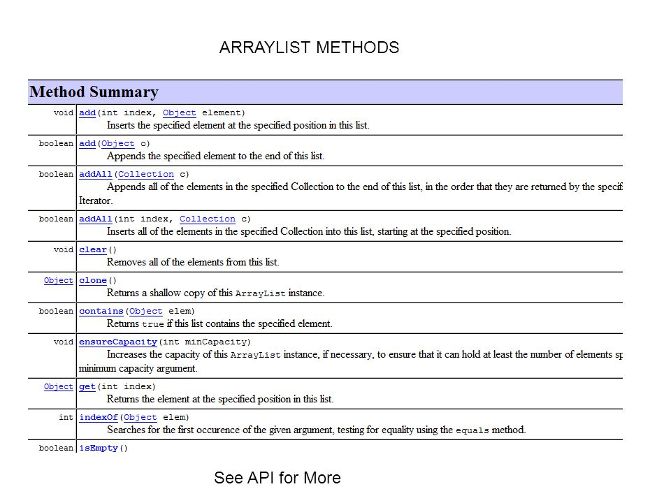 ARRAYLIST METHODS See API for More