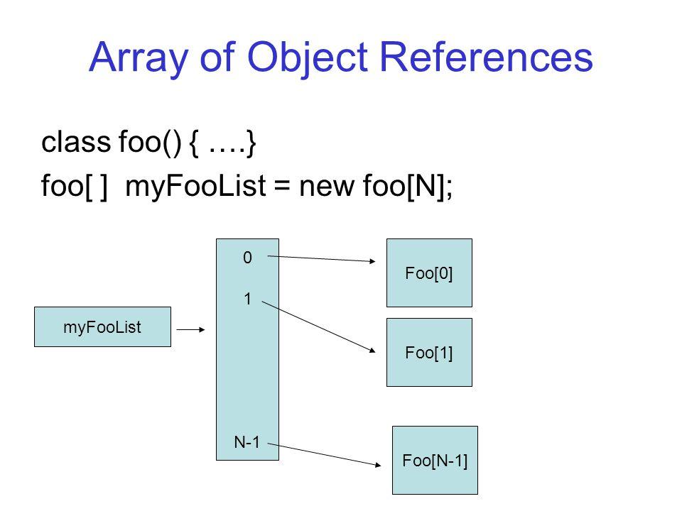 Array of Object References class foo() { ….} foo[ ] myFooList = new foo[N]; 0 1 N-1 Foo[0] Foo[1] Foo[N-1] myFooList