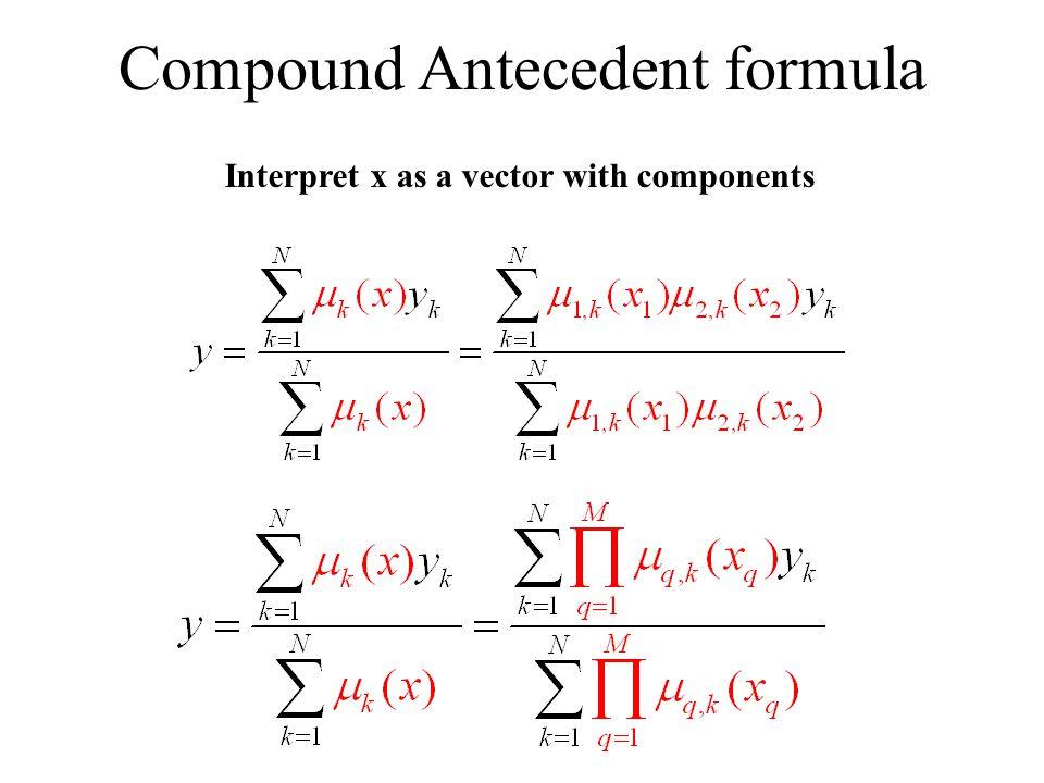 Compound Antecedent formula Interpret x as a vector with components