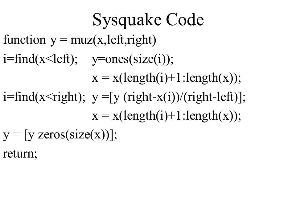 Sysquake Code function y = muz(x,left,right) i=find(x<left);y=ones(size(i)); x = x(length(i)+1:length(x)); i=find(x<right);y =[y (right-x(i))/(right-left)]; x = x(length(i)+1:length(x)); y = [y zeros(size(x))]; return;