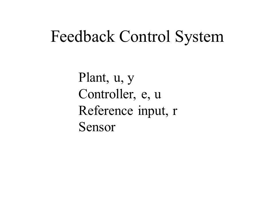 Feedback Control System Plant, u, y Controller, e, u Reference input, r Sensor