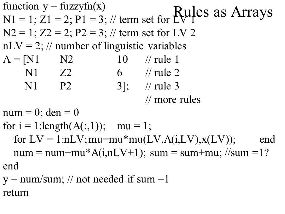 Rules as Arrays function y = fuzzyfn(x) N1 = 1; Z1 = 2; P1 = 3; // term set for LV 1 N2 = 1; Z2 = 2; P2 = 3; // term set for LV 2 nLV = 2; // number of linguistic variables A = [N1 N2 10// rule 1 N1 Z2 6// rule 2 N1 P23];// rule 3 // more rules num = 0; den = 0 for i = 1:length(A(:,1));mu = 1; for LV = 1:nLV;mu=mu*mu(LV,A(i,LV),x(LV)); end num = num+mu*A(i,nLV+1); sum = sum+mu; //sum =1.
