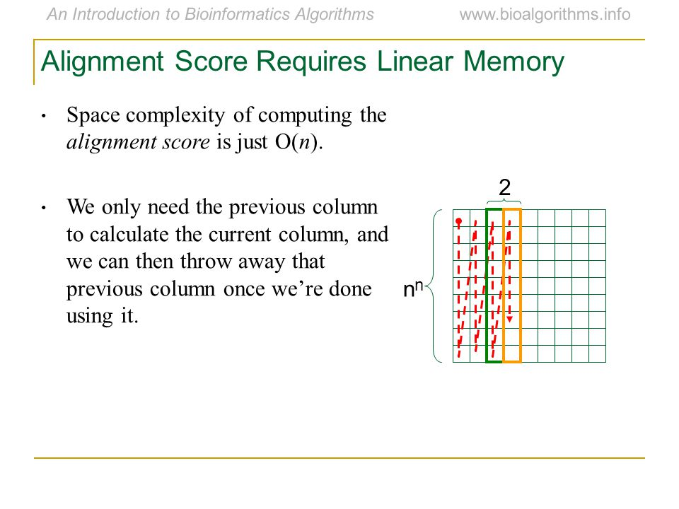 An Introduction to Bioinformatics Algorithmswww.bioalgorithms.info Alignment Score Requires Linear Memory Space complexity of computing the alignment score is just O(n).