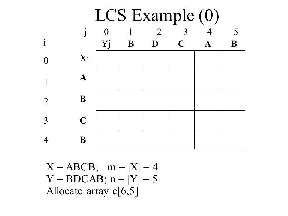 LCS Example (0) j 0 1 2 3 4 5 0 1 2 3 4 i Xi A B C B YjBBACD X = ABCB; m = |X| = 4 Y = BDCAB; n = |Y| = 5 Allocate array c[6,5]