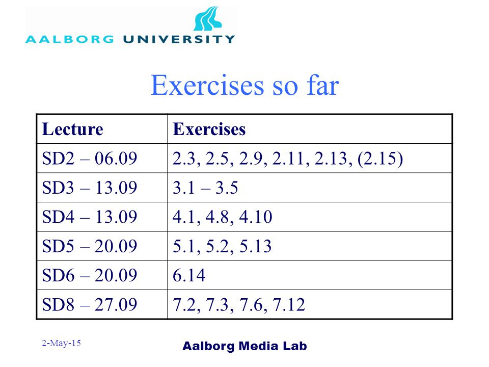 Aalborg Media Lab 2-May-15 Exercises so far LectureExercises SD2 – 06.092.3, 2.5, 2.9, 2.11, 2.13, (2.15) SD3 – 13.093.1 – 3.5 SD4 – 13.094.1, 4.8, 4.