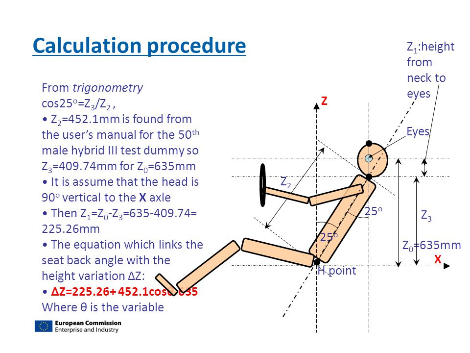 From trigonometry cos25 o =Z 3 /Z 2, Z 2 =452.1mm is found from the user's manual for the 50 th male hybrid III test dummy so Z 3 =409.74mm for Z 0 =6