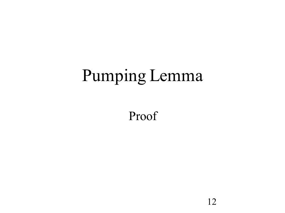 12 Pumping Lemma Proof
