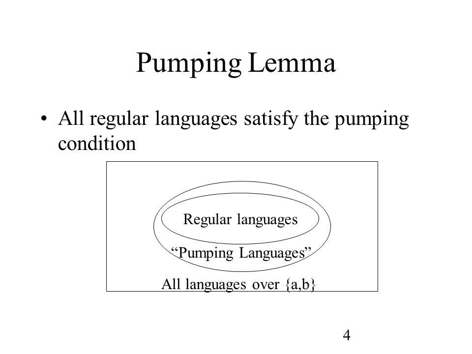 4 Pumping Lemma All regular languages satisfy the pumping condition All languages over {a,b} Regular languages Pumping Languages