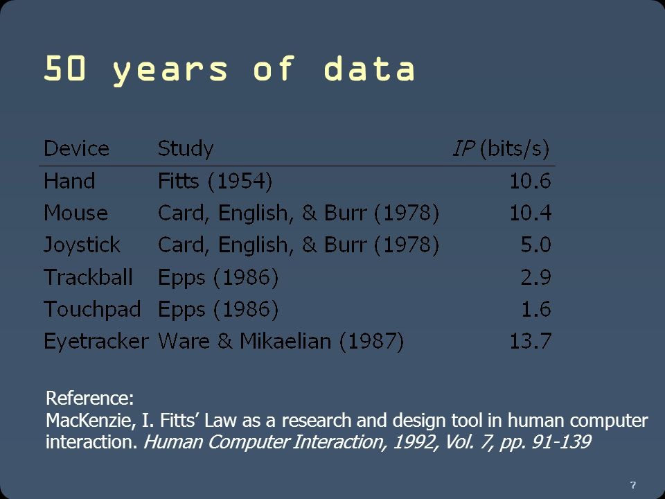7 50 years of data Reference: MacKenzie, I.