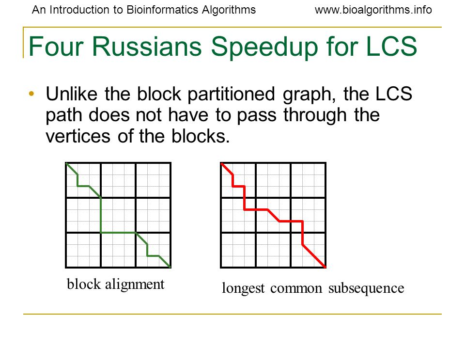 An Introduction to Bioinformatics Algorithmswww.bioalgorithms.info Four Russians Speedup for LCS Unlike the block partitioned graph, the LCS path does not have to pass through the vertices of the blocks.