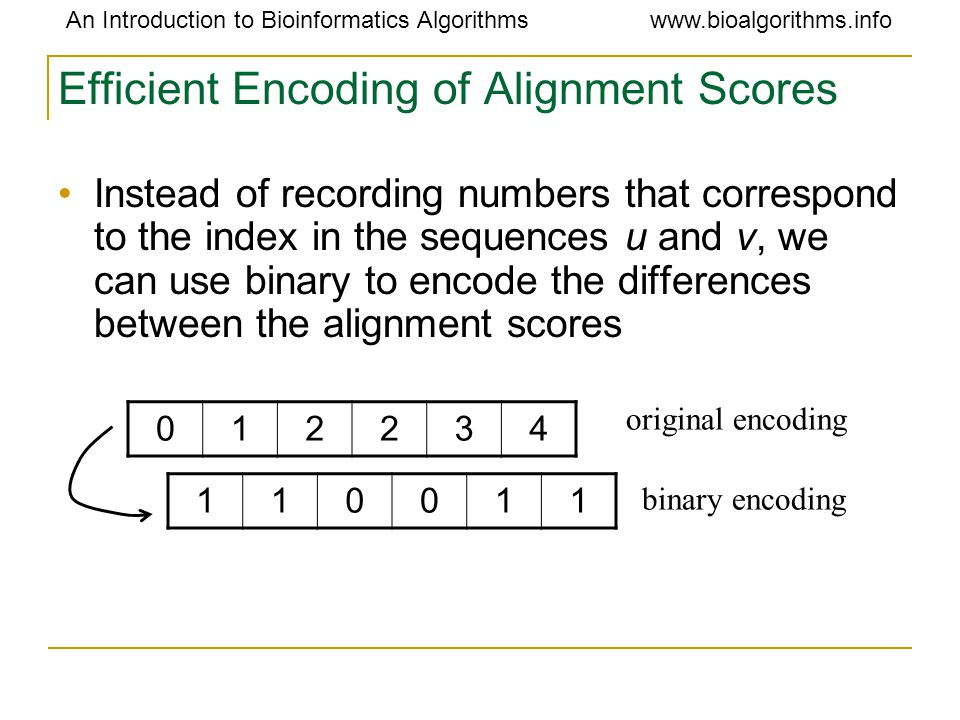 An Introduction to Bioinformatics Algorithmswww.bioalgorithms.info Efficient Encoding of Alignment Scores Instead of recording numbers that correspond to the index in the sequences u and v, we can use binary to encode the differences between the alignment scores 012234 110011 original encoding binary encoding