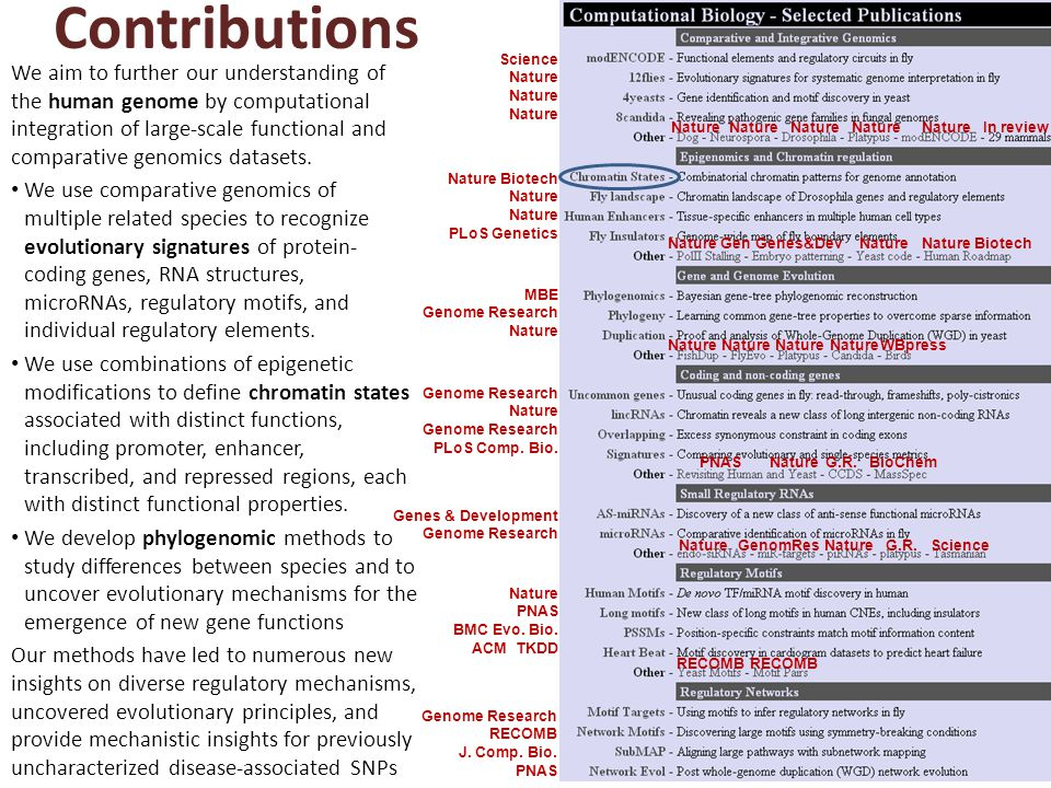 Science Nature Nature Biotech Nature PLoS Genetics MBE Genome Research Nature Genome Research Nature Genome Research PLoS Comp.