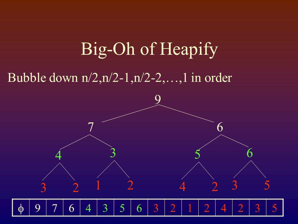 Big-Oh of Heapify Bubble down n/2,n/2-1,n/2-2,…,1 in order 9 76 5 42 4 32 3 12 6 35  976435632124235