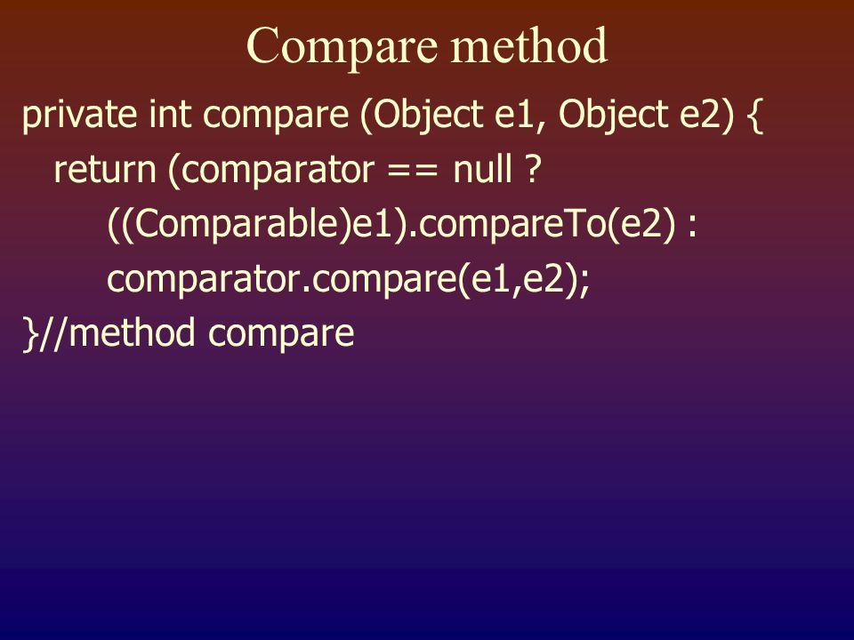 Compare method private int compare (Object e1, Object e2) { return (comparator == null .