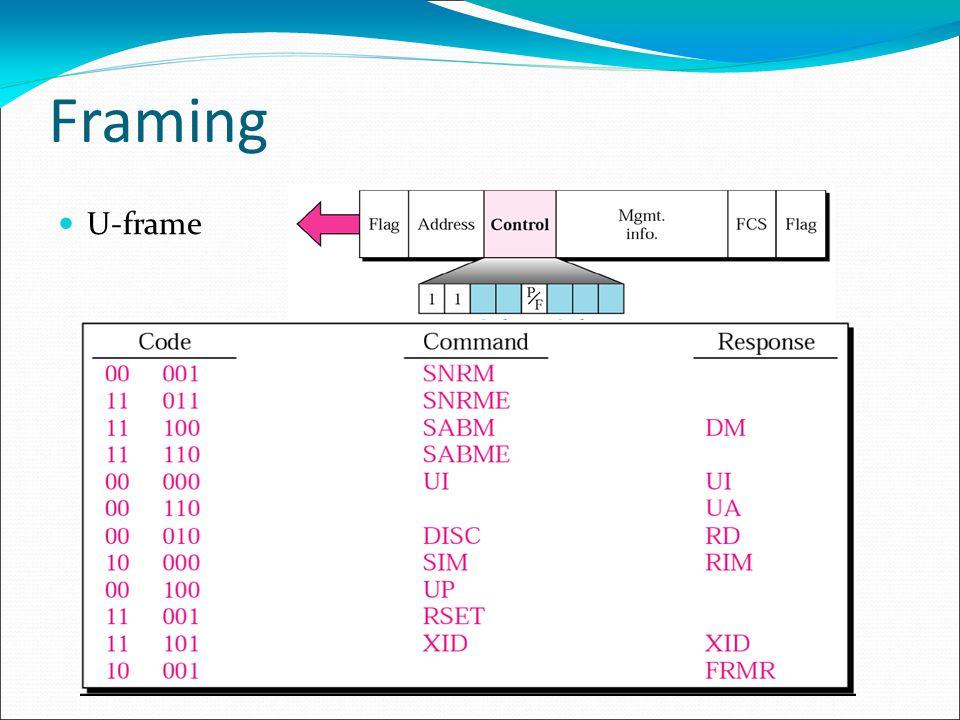 Framing U-frame