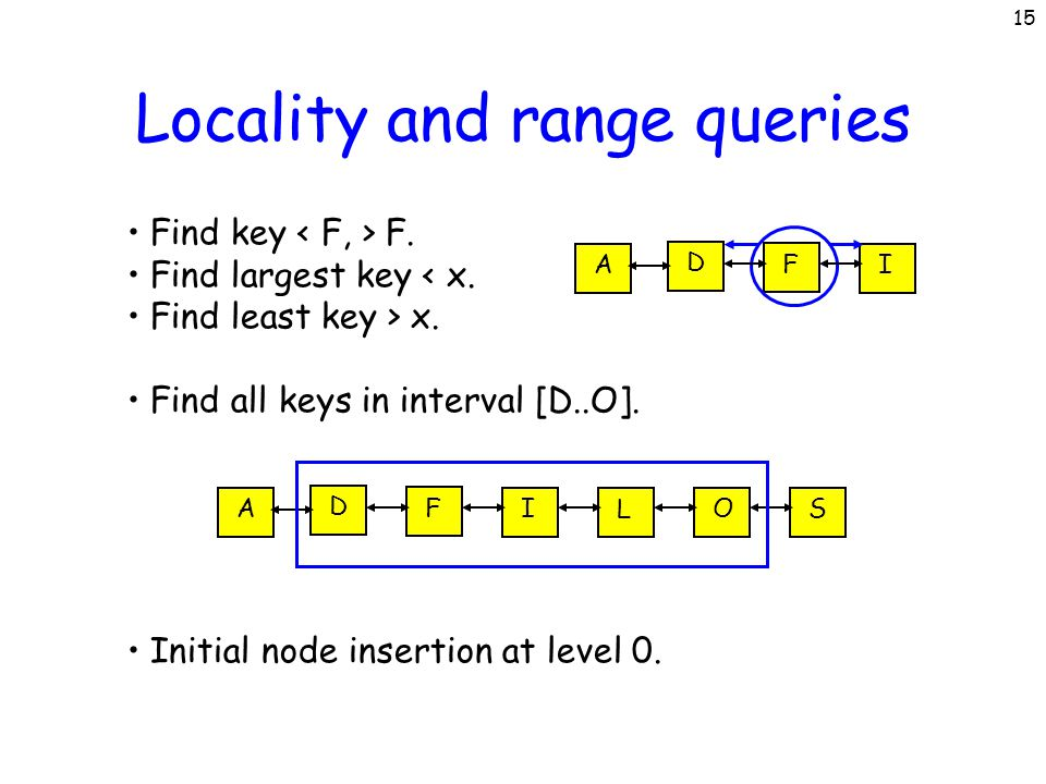 15 Locality and range queries Find key F. Find largest key < x. Find least key > x. Find all keys in interval [D..O]. Initial node insertion at level