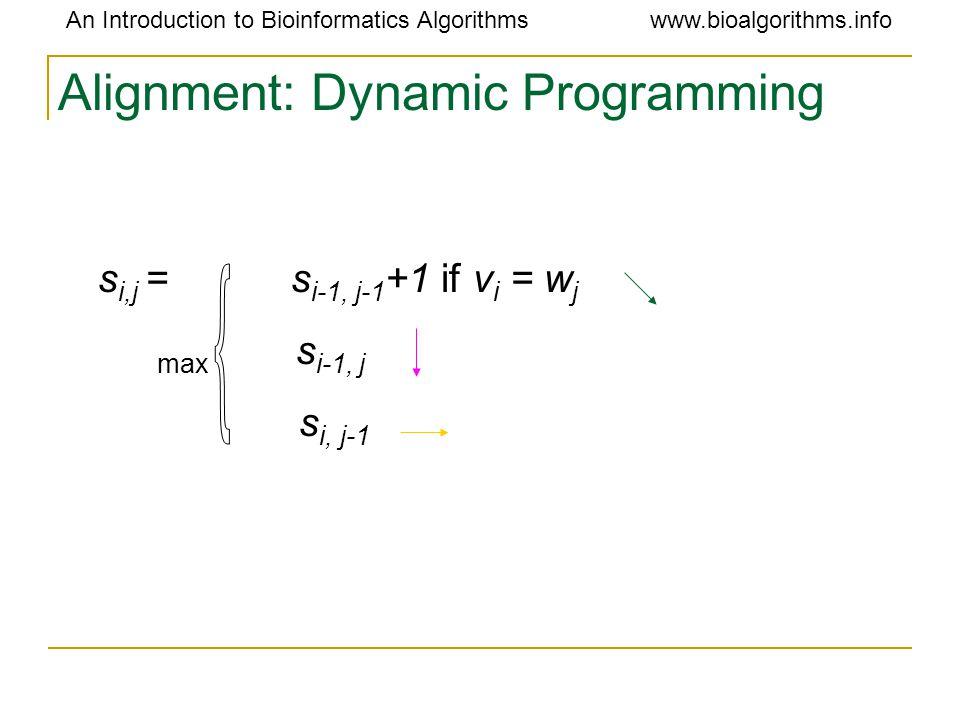 An Introduction to Bioinformatics Algorithmswww.bioalgorithms.info Alignment: Dynamic Programming s i,j = s i-1, j-1 +1 if v i = w j max s i-1, j s i,