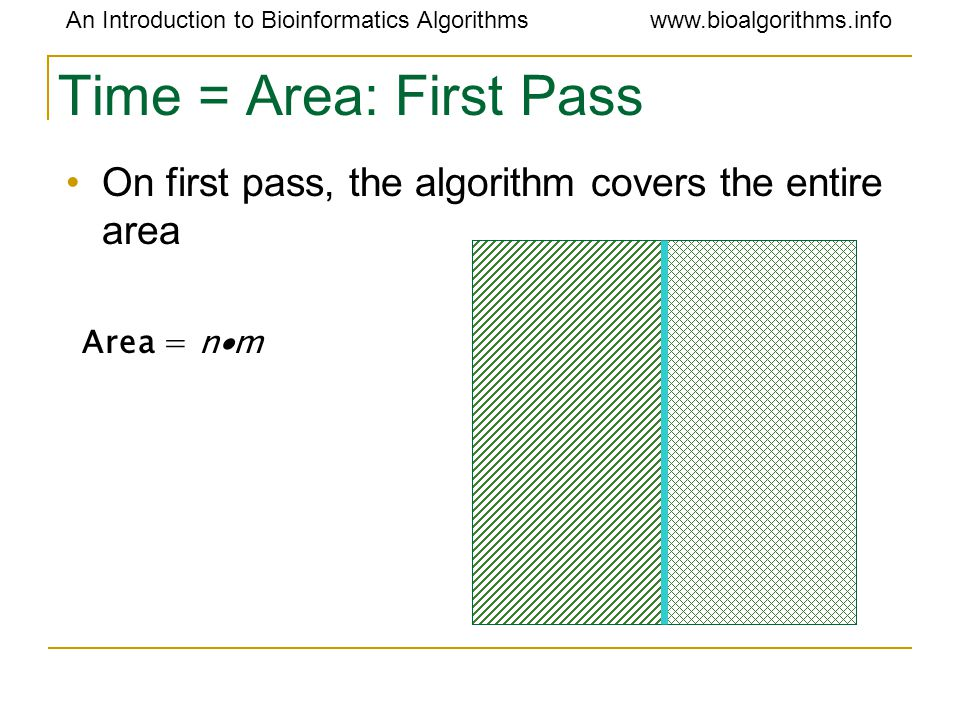 An Introduction to Bioinformatics Algorithmswww.bioalgorithms.info Time = Area: First Pass On first pass, the algorithm covers the entire area Area = n  m