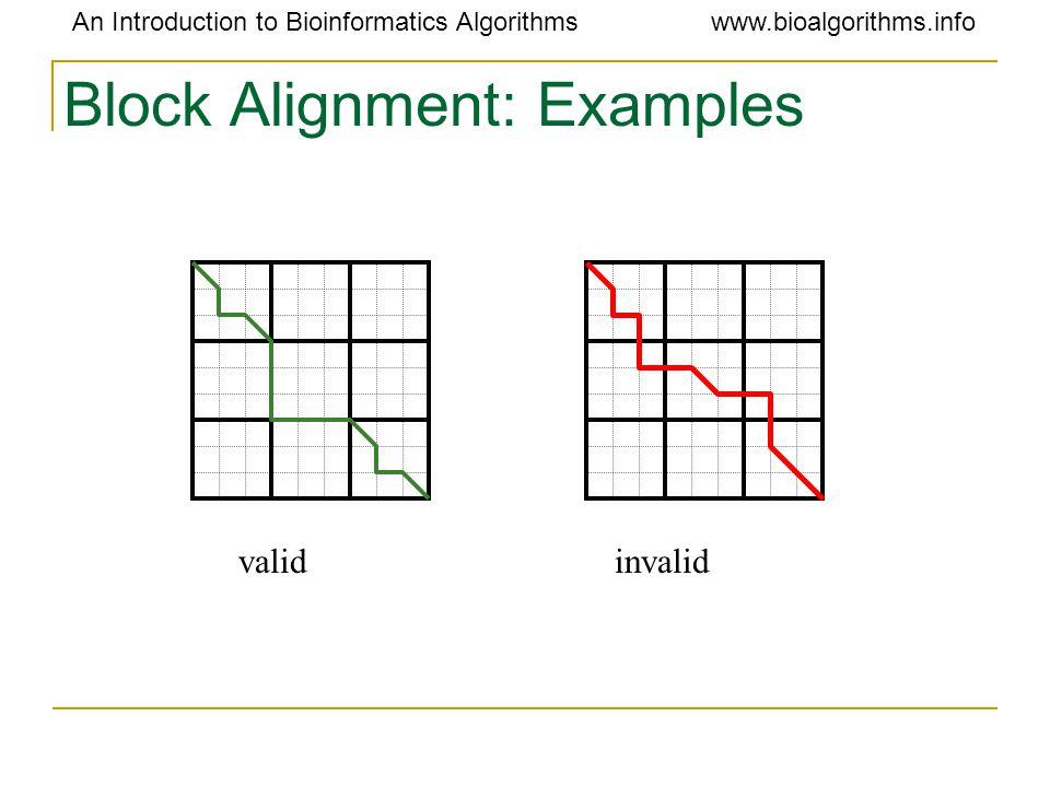 An Introduction to Bioinformatics Algorithmswww.bioalgorithms.info Block Alignment: Examples validinvalid
