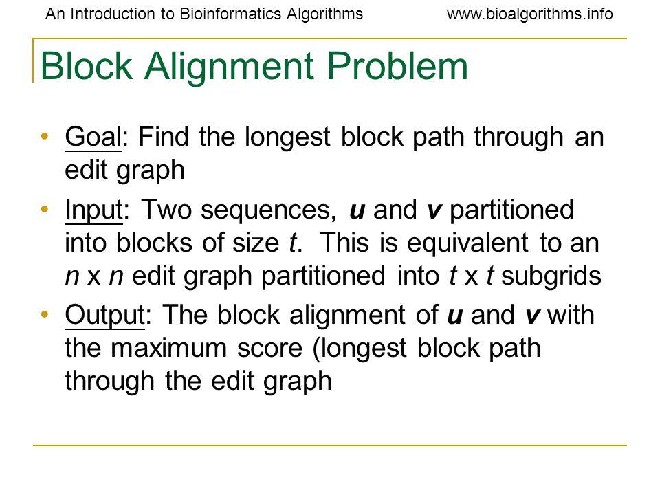 An Introduction to Bioinformatics Algorithmswww.bioalgorithms.info Block Alignment Problem Goal: Find the longest block path through an edit graph Inp