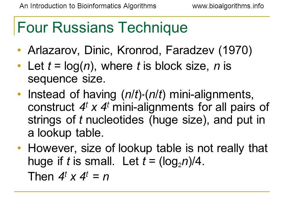 An Introduction to Bioinformatics Algorithmswww.bioalgorithms.info Four Russians Technique Arlazarov, Dinic, Kronrod, Faradzev (1970) Let t = log(n),
