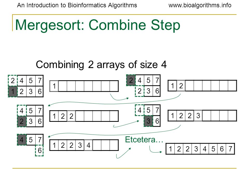 An Introduction to Bioinformatics Algorithmswww.bioalgorithms.info Computing Alignment Score with Linear Memory Alignment Score Space complexity of computing just the score itself is O(n) We only need the previous column to calculate the current column, and we can then throw away that previous column once we're done using it 2 n n