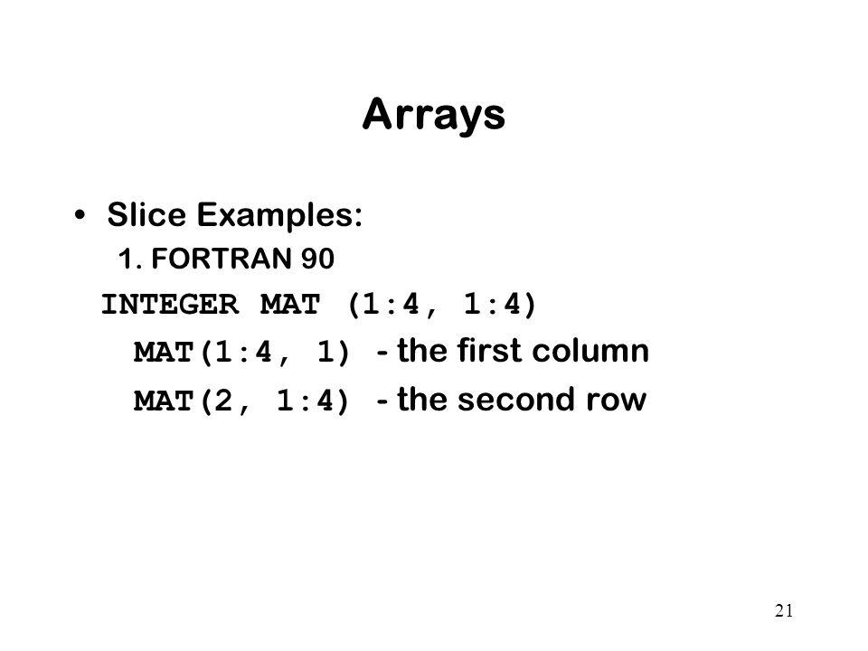 21 Arrays Slice Examples: 1.