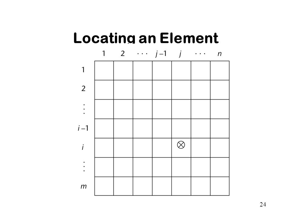 24 Locating an Element