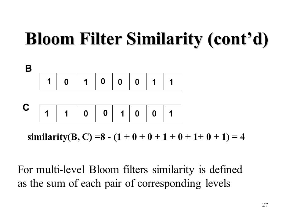 27 Bloom Filter Similarity (cont'd) 1 011 0 001 110 0 100 1 C B similarity(B, C) =8 - (1 + 0 + 0 + 1 + 0 + 1+ 0 + 1) = 4 For multi-level Bloom filters similarity is defined as the sum of each pair of corresponding levels