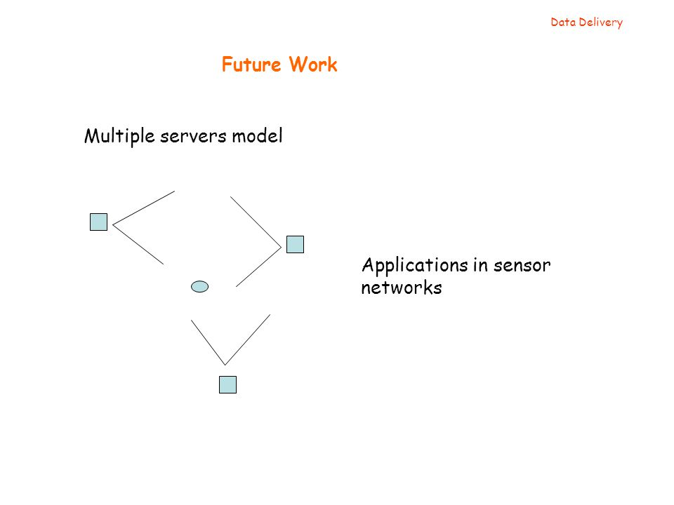 Future Work Multiple servers model Applications in sensor networks Data Delivery