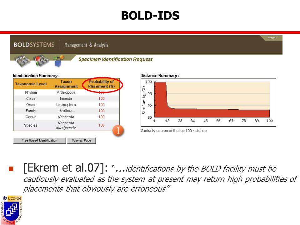 BOLD-IDS [Ekrem et al.07]: … identifications by the BOLD facility must be cautiously evaluated as the system at present may return high probabilities of placements that obviously are erroneous