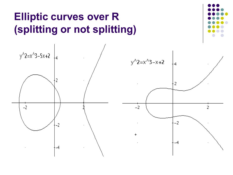 Elliptic curves over R (splitting or not splitting)